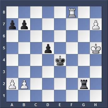 chess strategies