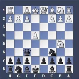chess tricks