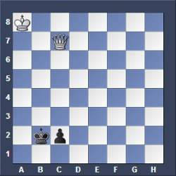 chess endgame strategy