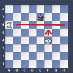 endgame king and rook