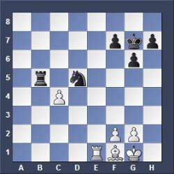 Chess Tips on