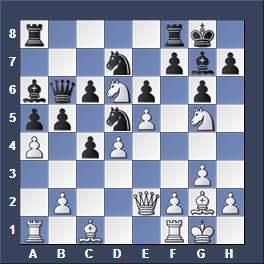 chess imbalance