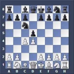 chigorin defense