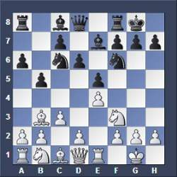 ruy lopez opening chess moves