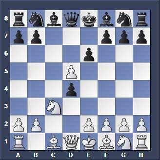 Hennig Schara Gambit