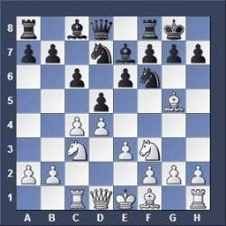 Queens Gambit Declined Orthodox Defense